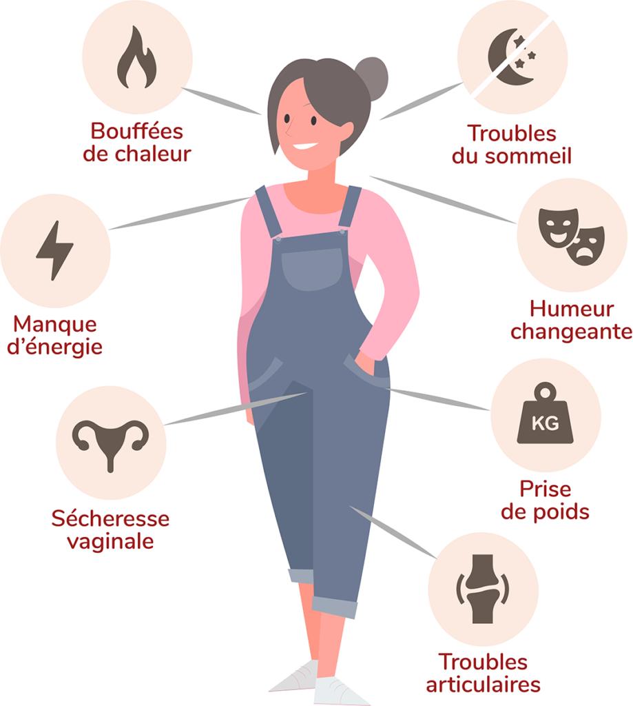 Infographie-menopause