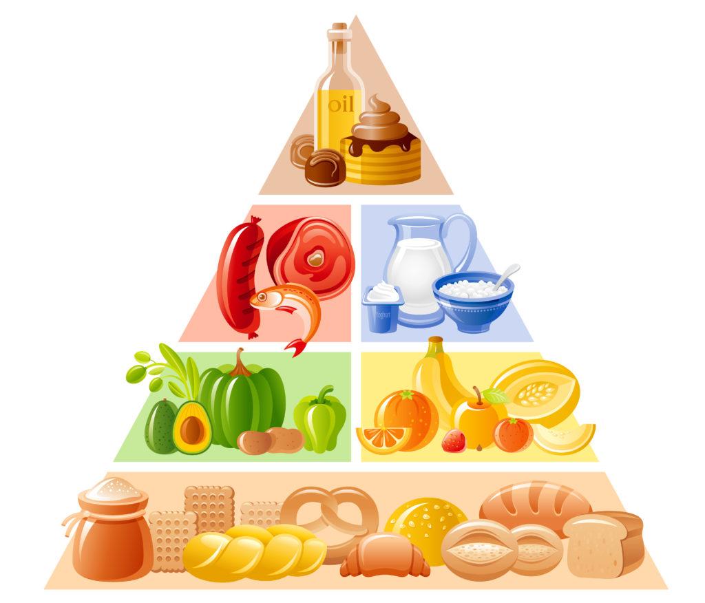 pyramide-nutriments
